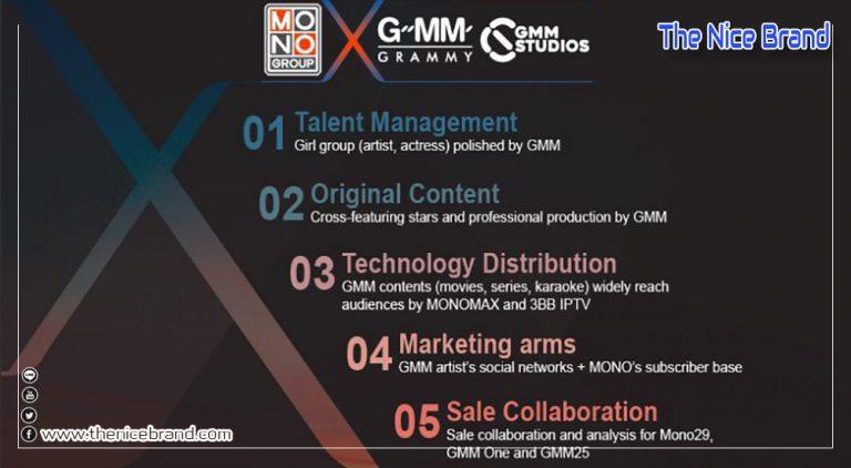 MONO ผนึก GMM ร่วมสร้างคอนเทนต์ ขยายช่องทางตลาด
