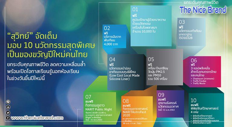 'รมว.สุวิทย์' มอบนวัตกรรมของขวัญปีใหม่คนไทย