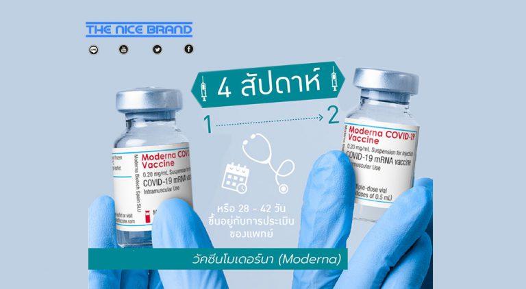 เจาะลึก! โมเดอร์นา วัคซีนทางเลือกที่รอคอย